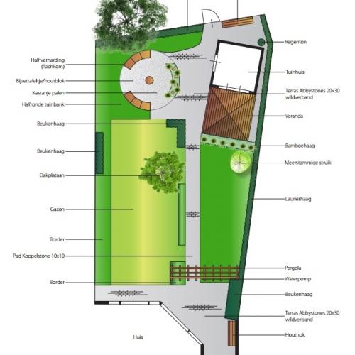 Renovatie, herinrichting achtertuin Doesburg